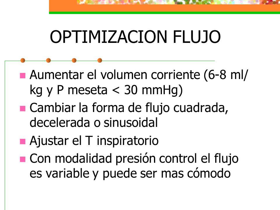 OPTIMIZACION FLUJO Aumentar el volumen corriente (6-8 ml/ kg y P meseta < 30 mmHg) Cambiar la forma de flujo cuadrada, decelerada o sinusoidal Ajustar