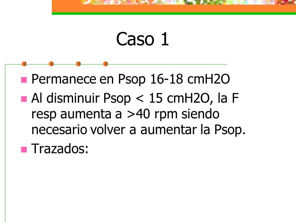 Caso 1 Permanece en Psop 16-18 cmH2O Al disminuir Psop 40 rpm siendo necesario volver a aumentar la Psop. Trazados: