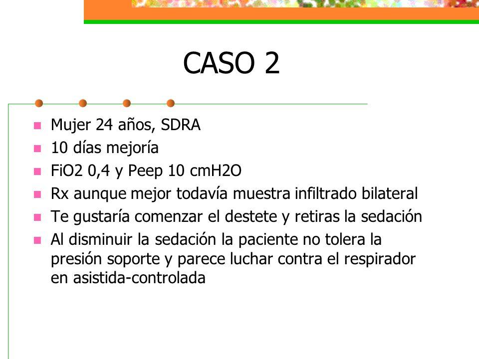 CASO 2 Mujer 24 años, SDRA 10 días mejoría FiO2 0,4 y Peep 10 cmH2O Rx aunque mejor todavía muestra infiltrado bilateral Te gustaría comenzar el deste