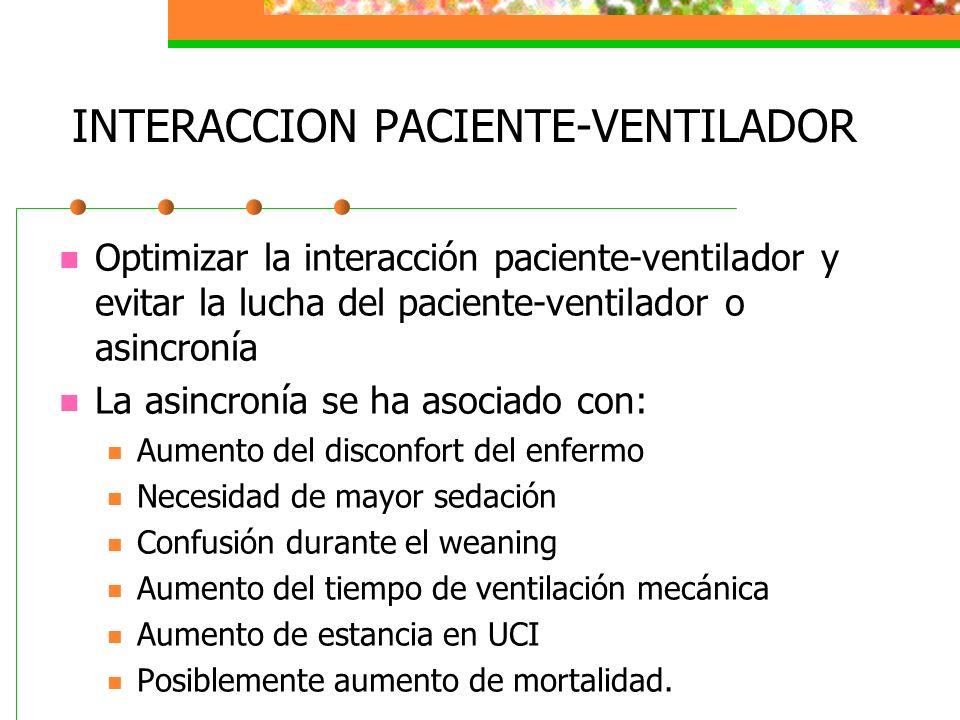 INTERACCION PACIENTE-VENTILADOR Optimizar la interacción paciente-ventilador y evitar la lucha del paciente-ventilador o asincronía La asincronía se h