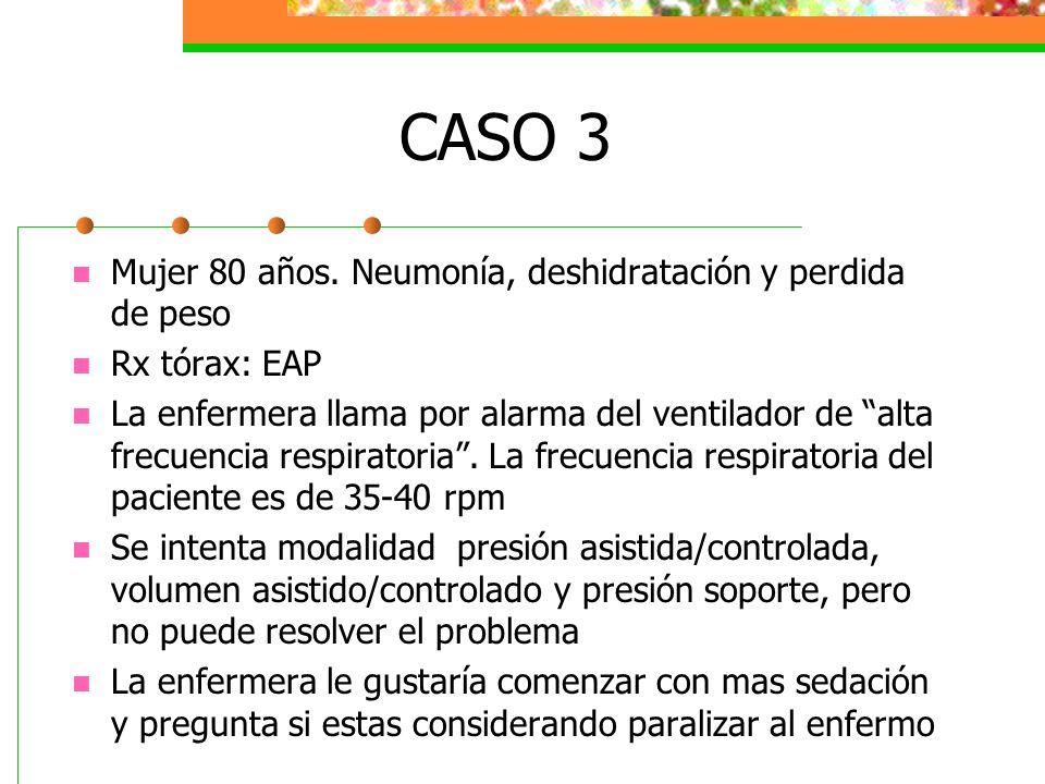 CASO 3 Mujer 80 años. Neumonía, deshidratación y perdida de peso Rx tórax: EAP La enfermera llama por alarma del ventilador de alta frecuencia respira