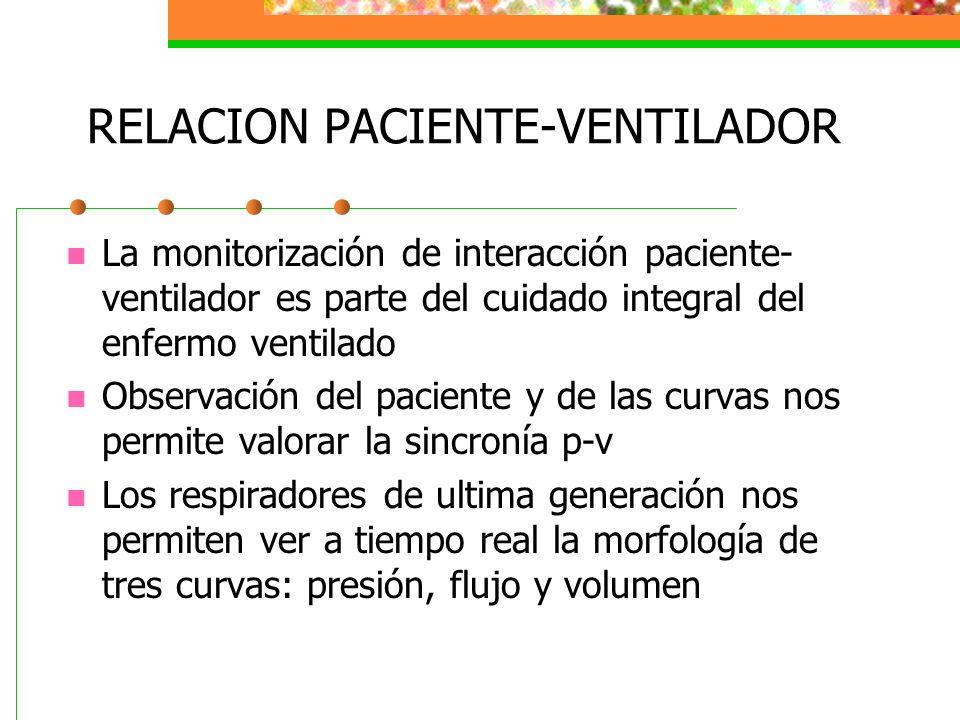 RELACION PACIENTE-VENTILADOR La monitorización de interacción paciente- ventilador es parte del cuidado integral del enfermo ventilado Observación del
