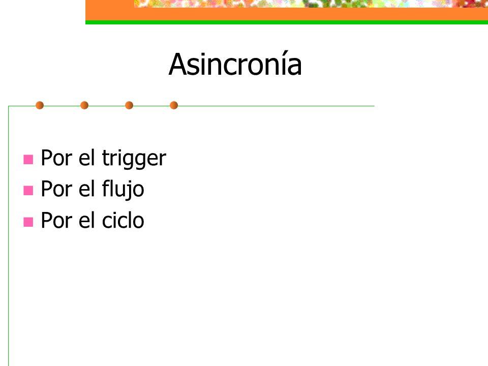 Asincronía Por el trigger Por el flujo Por el ciclo