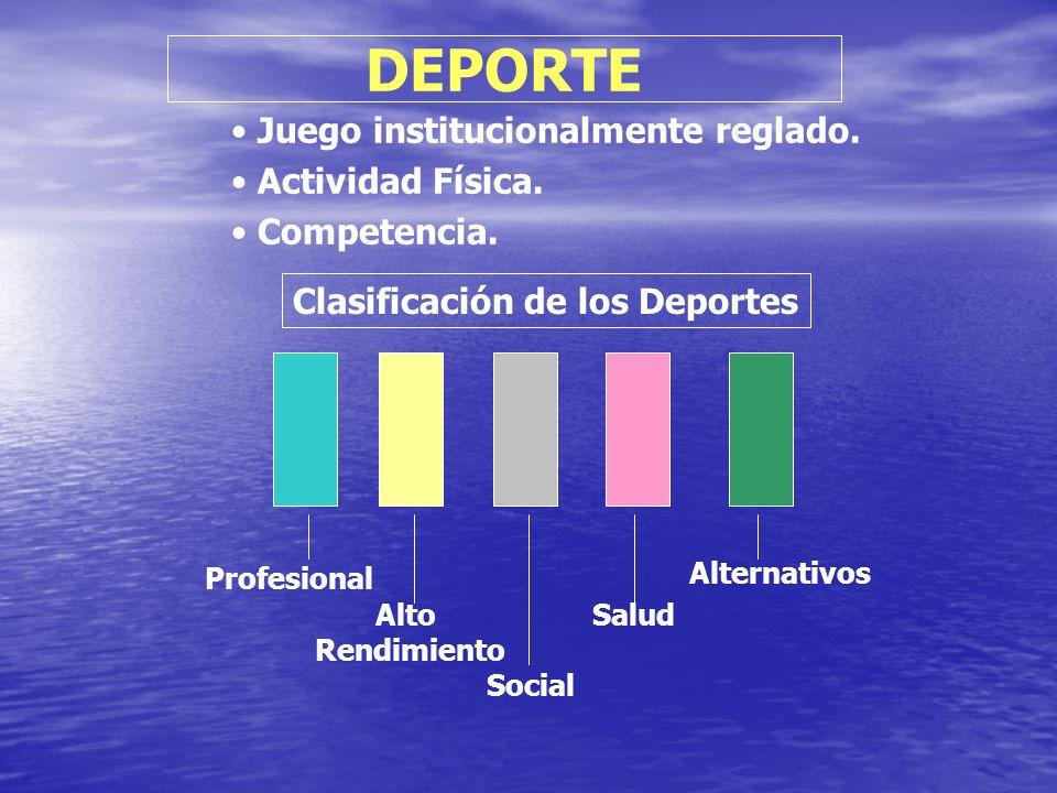 DEPORTE Juego institucionalmente reglado. Actividad Física. Competencia. Clasificación de los Deportes Profesional Alto Rendimiento Social Salud Alter