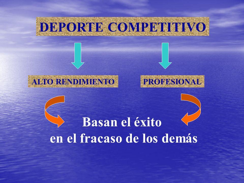 DEPORTE COMPETITIVO ALTO RENDIMIENTOPROFESIONAL Basan el éxito en el fracaso de los demás