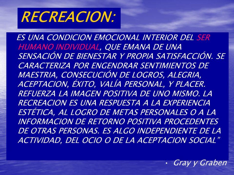 RECREACION: ES UNA CONDICION EMOCIONAL INTERIOR DEL SER HUMANO INDIVIDUAL, QUE EMANA DE UNA SENSACIÓN DE BIENESTAR Y PROPIA SATISFACCIÓN. SE CARACTERI
