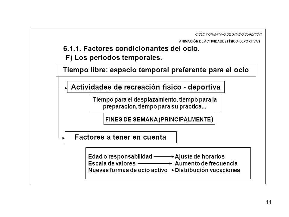11 CICLO FORMATIVO DE GRADO SUPERIOR ANIMACIÓN DE ACTIVIDADES FÍSICO-DEPORTIVAS 6.1.1. Factores condicionantes del ocio. F) Los periodos temporales. T