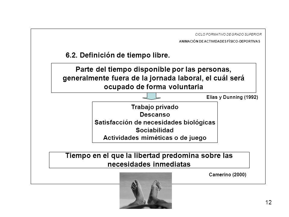 12 CICLO FORMATIVO DE GRADO SUPERIOR ANIMACIÓN DE ACTIVIDADES FÍSICO-DEPORTIVAS 6.2. Definición de tiempo libre. Parte del tiempo disponible por las p