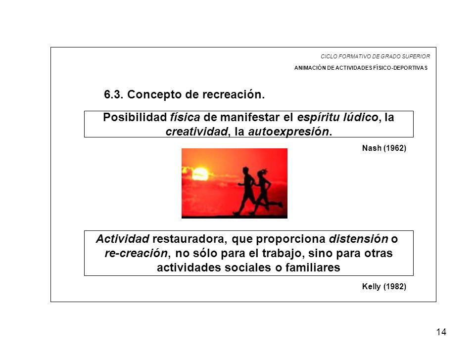 14 CICLO FORMATIVO DE GRADO SUPERIOR ANIMACIÓN DE ACTIVIDADES FÍSICO-DEPORTIVAS 6.3. Concepto de recreación. Posibilidad física de manifestar el espír
