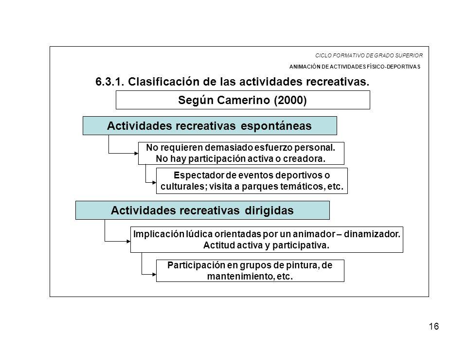 16 CICLO FORMATIVO DE GRADO SUPERIOR ANIMACIÓN DE ACTIVIDADES FÍSICO-DEPORTIVAS 6.3.1. Clasificación de las actividades recreativas. Según Camerino (2