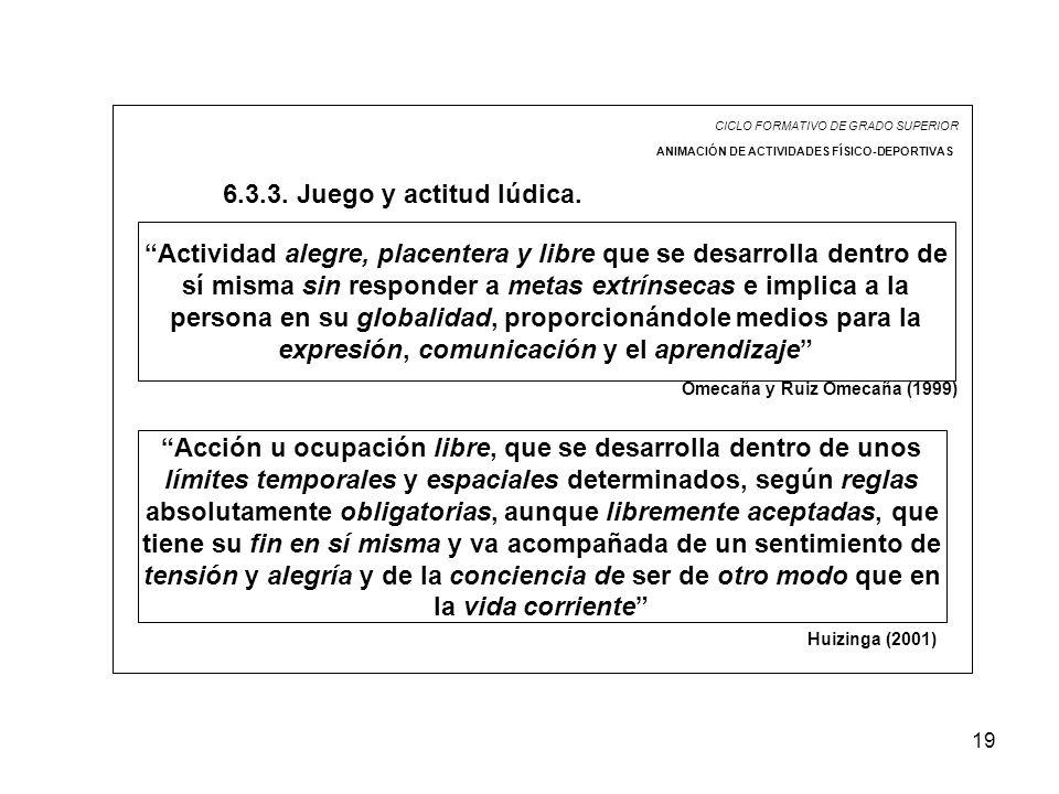 19 CICLO FORMATIVO DE GRADO SUPERIOR ANIMACIÓN DE ACTIVIDADES FÍSICO-DEPORTIVAS 6.3.3. Juego y actitud lúdica. Actividad alegre, placentera y libre qu