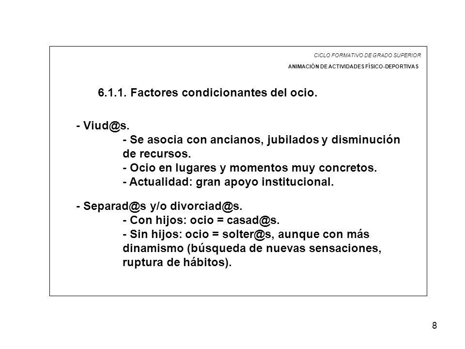 8 CICLO FORMATIVO DE GRADO SUPERIOR ANIMACIÓN DE ACTIVIDADES FÍSICO-DEPORTIVAS 6.1.1. Factores condicionantes del ocio. - Viud@s. - Se asocia con anci