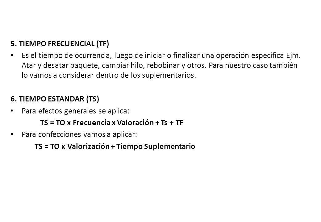5. TIEMPO FRECUENCIAL (TF) Es el tiempo de ocurrencia, luego de iniciar o finalizar una operación específica Ejm. Atar y desatar paquete, cambiar hilo