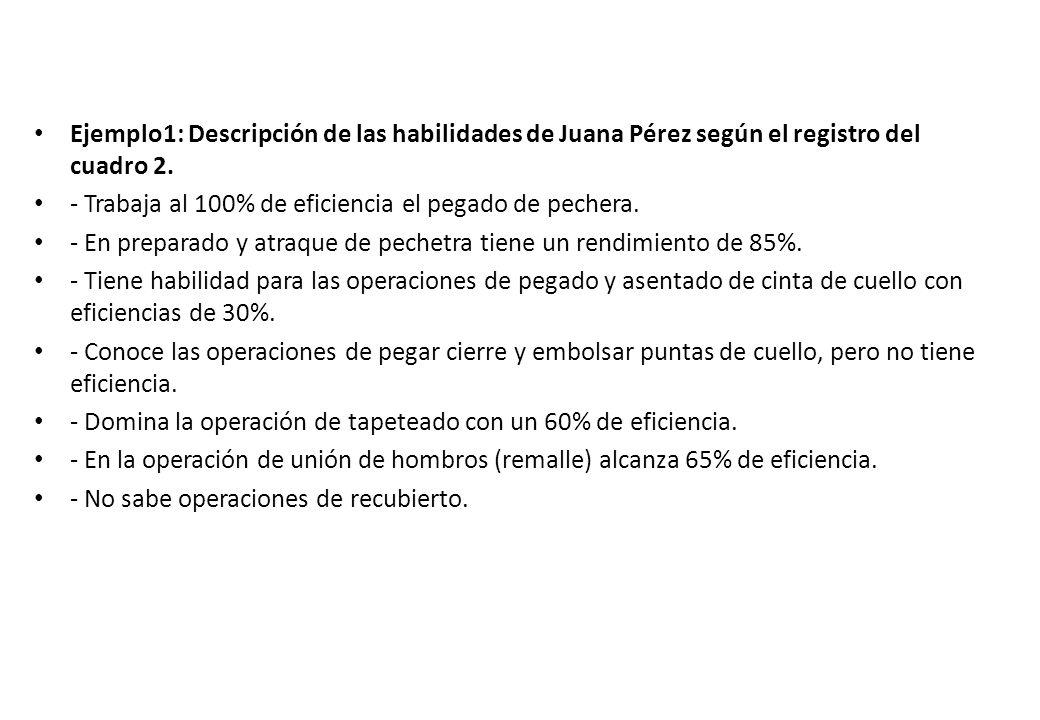 Ejemplo1: Descripción de las habilidades de Juana Pérez según el registro del cuadro 2. - Trabaja al 100% de eficiencia el pegado de pechera. - En pre