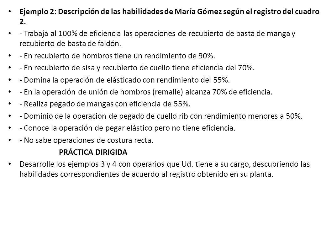 Ejemplo 2: Descripción de las habilidades de María Gómez según el registro del cuadro 2. - Trabaja al 100% de eficiencia las operaciones de recubierto