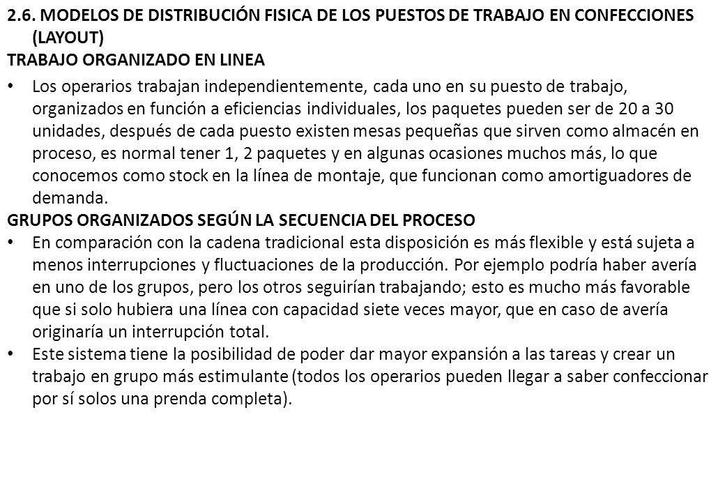 2.6. MODELOS DE DISTRIBUCIÓN FISICA DE LOS PUESTOS DE TRABAJO EN CONFECCIONES (LAYOUT) TRABAJO ORGANIZADO EN LINEA Los operarios trabajan independient