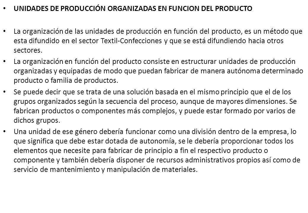 UNIDADES DE PRODUCCIÓN ORGANIZADAS EN FUNCION DEL PRODUCTO La organización de las unidades de producción en función del producto, es un método que est