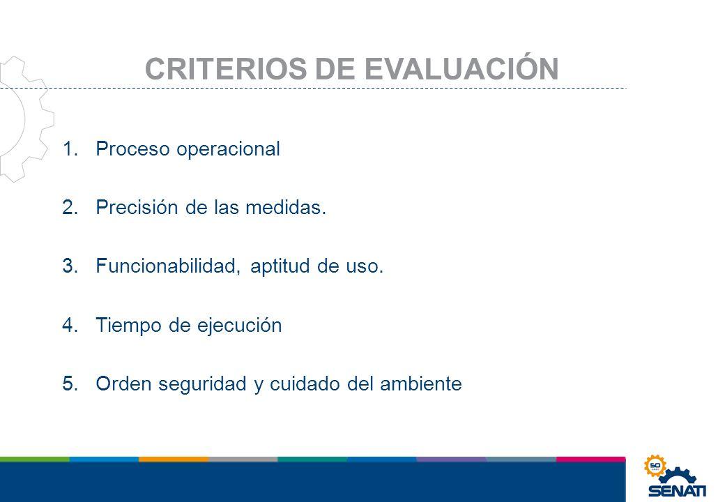 1.Proceso operacional 2.Precisión de las medidas. 3.Funcionabilidad, aptitud de uso. 4.Tiempo de ejecución 5.Orden seguridad y cuidado del ambiente CR