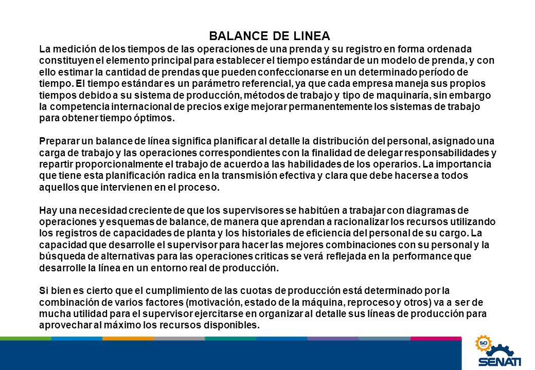 BALANCE DE LINEA La medición de los tiempos de las operaciones de una prenda y su registro en forma ordenada constituyen el elemento principal para es