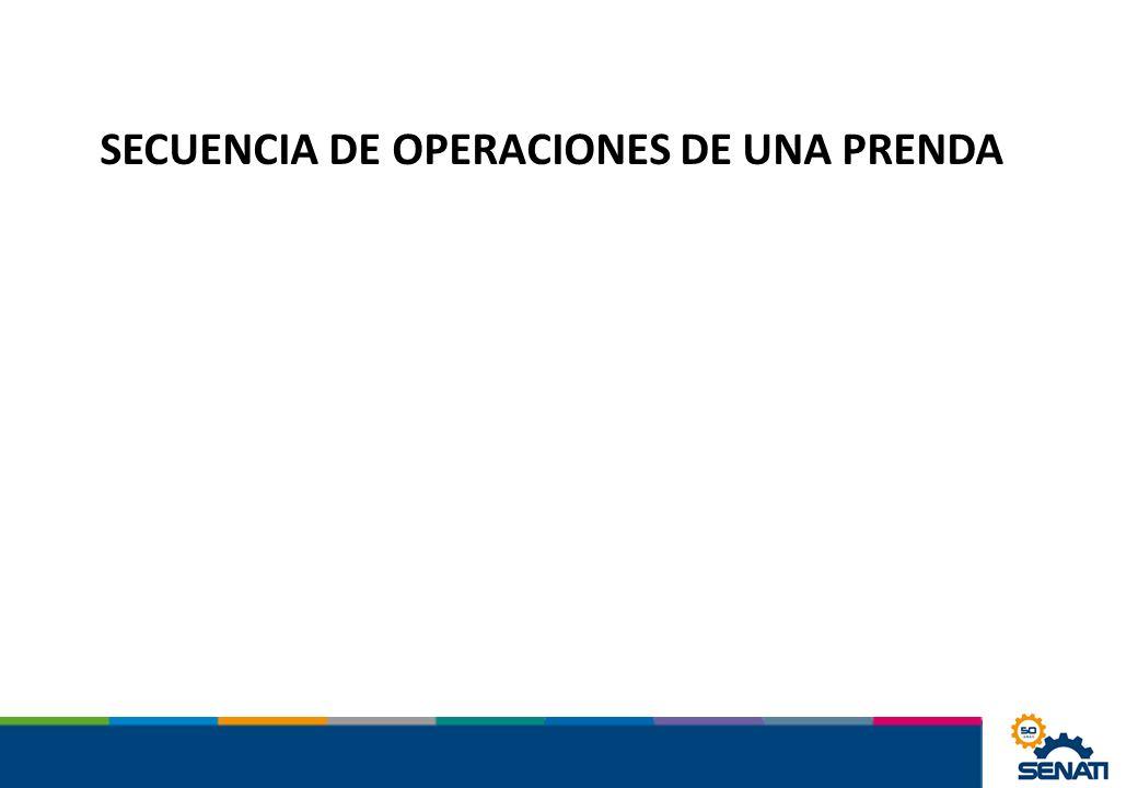 SECUENCIA DE OPERACIONES DE UNA PRENDA