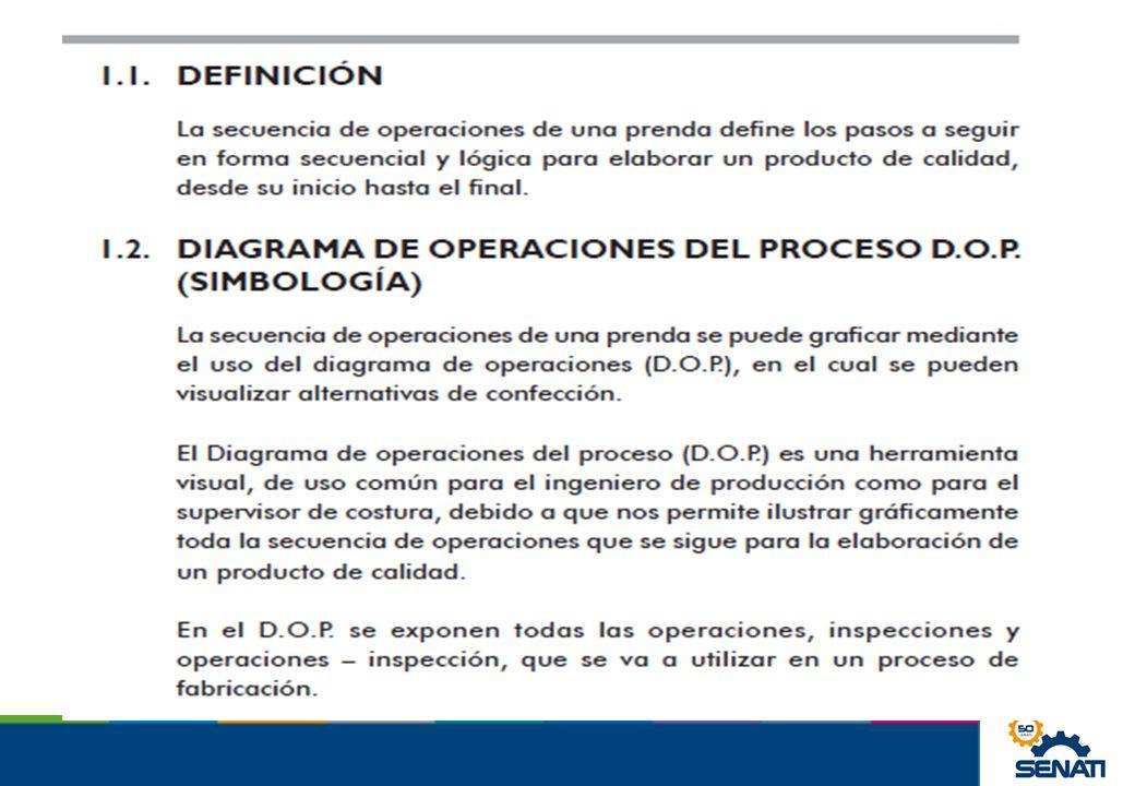 1.Proceso operacional 2.Precisión de las medidas.3.Funcionabilidad, aptitud de uso.