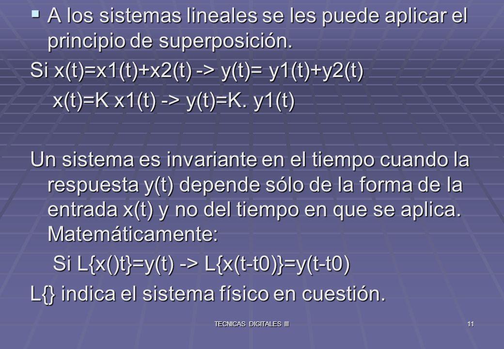 TECNICAS DIGITALES III12 Para Finalizar sistema Usaremos sistemas LTI: lineal e invariante en el tiempo.
