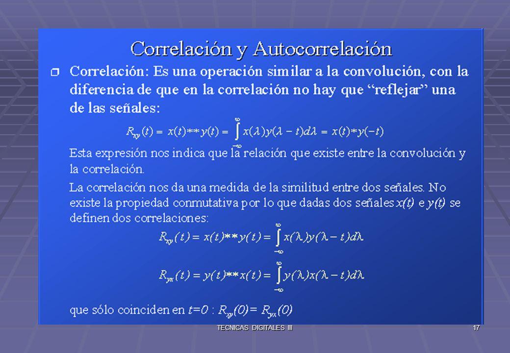 Ejemplo de uso de la autocorrelación: Radar.