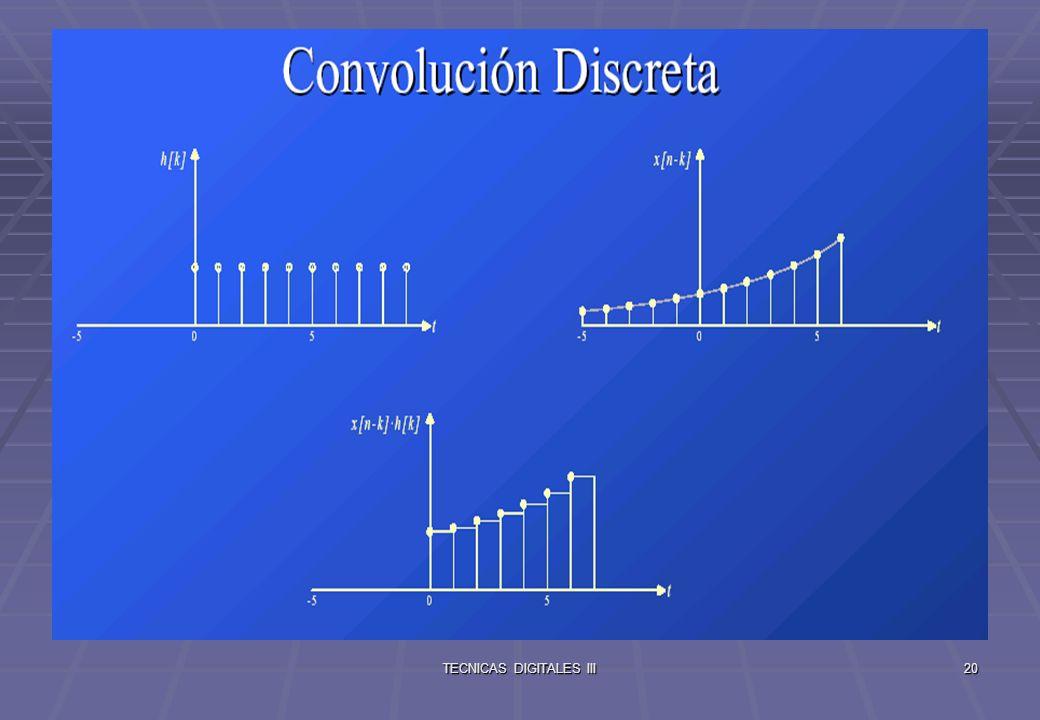TECNICAS DIGITALES III21 En la práctica se trabaja con secuencias de longitud finita.