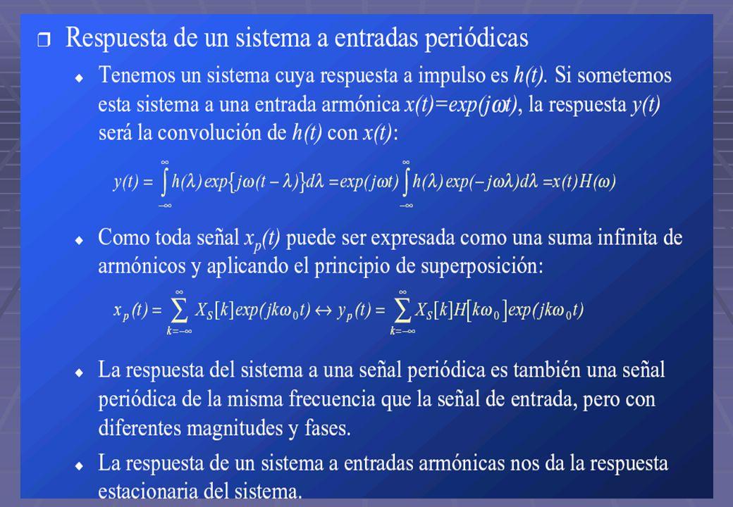 TECNICAS DIGITALES III30 Efecto Gibbs Para señales discontinuas, su reconstruccón a partir de las series de Fourier produce el llamado efecto Gibbs, que consiste en la aparición de un pico de del 9% en el punto de discontinuidad.