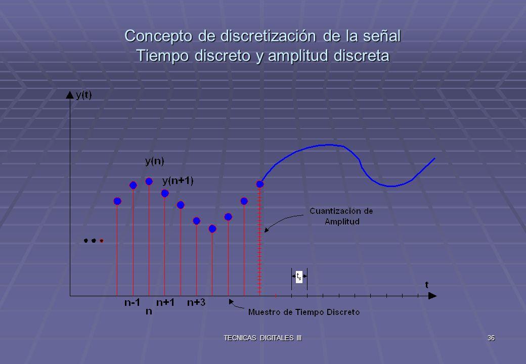 TECNICAS DIGITALES III37 Teorema del muestreo Teorema del muestreo Una señal Xc(t) con un espectro limitado a la frecuencia Fb ( |f| =2Fb.