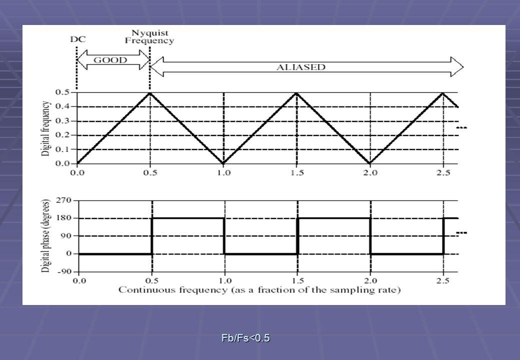 TECNICAS DIGITALES III39
