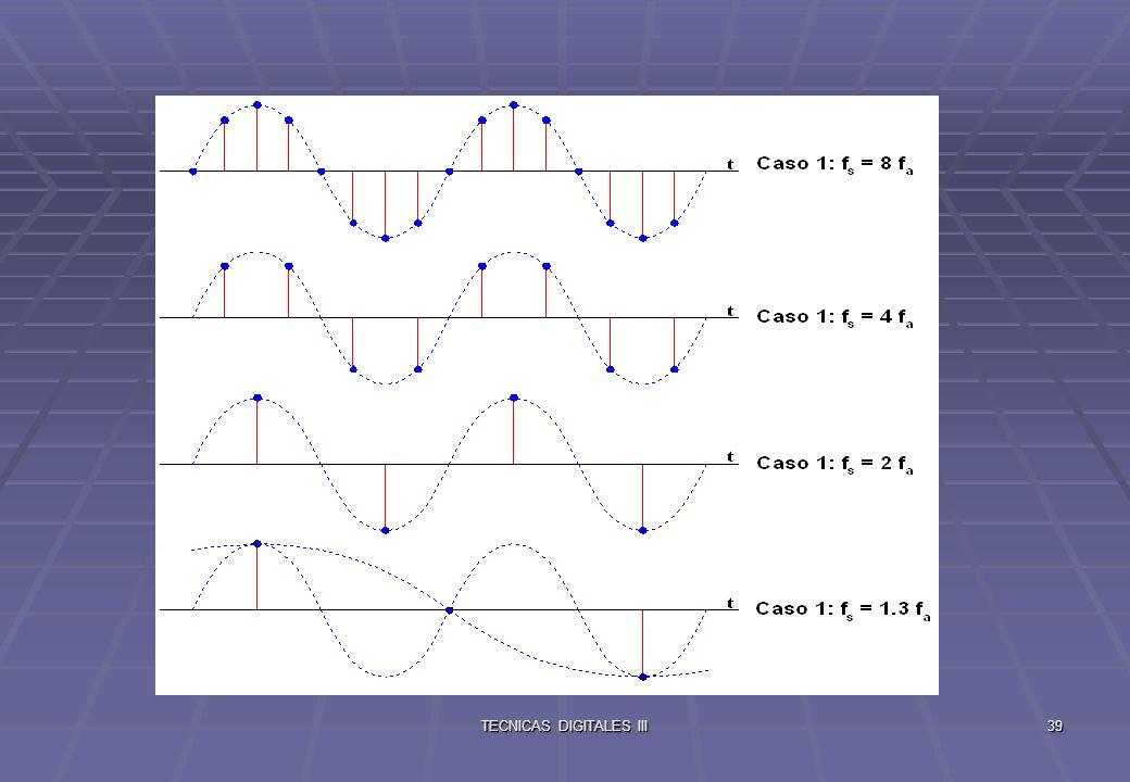 TECNICAS DIGITALES III40 Es decir,el espectro de la señal muestreada se compone de una función de período 1/t, replicándose en cada período el espectro de la señal original.