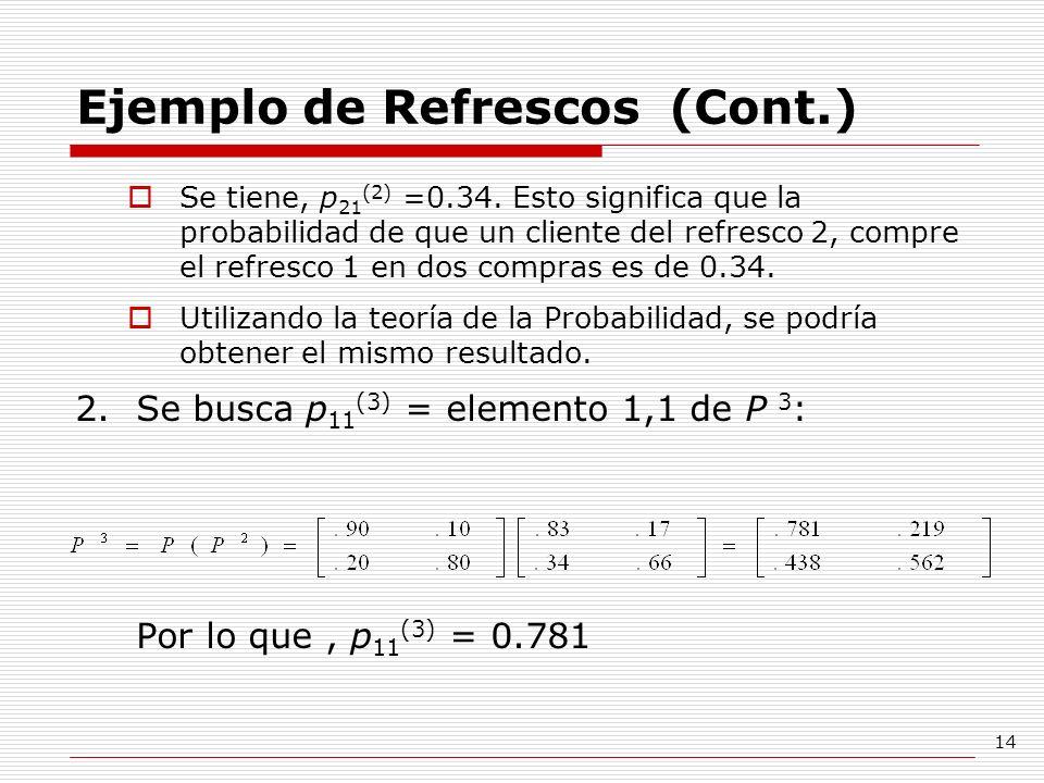 14 Ejemplo de Refrescos (Cont.) Se tiene, p 21 (2) =0.34. Esto significa que la probabilidad de que un cliente del refresco 2, compre el refresco 1 en