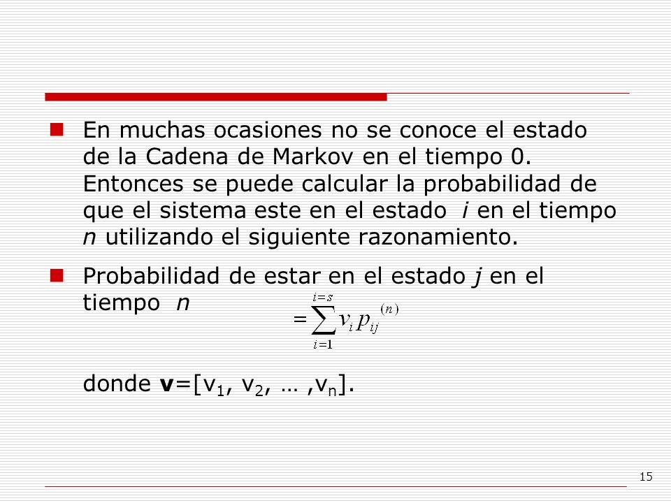 15 En muchas ocasiones no se conoce el estado de la Cadena de Markov en el tiempo 0. Entonces se puede calcular la probabilidad de que el sistema este