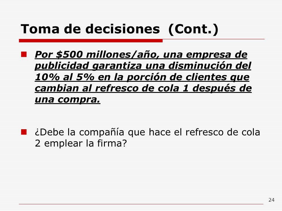 24 Toma de decisiones (Cont.) Por $500 millones/año, una empresa de publicidad garantiza una disminución del 10% al 5% en la porción de clientes que c