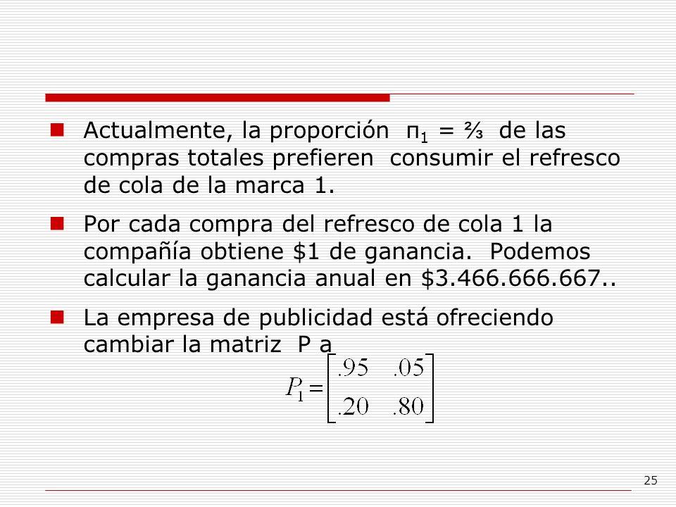 25 Actualmente, la proporción π 1 = de las compras totales prefieren consumir el refresco de cola de la marca 1. Por cada compra del refresco de cola