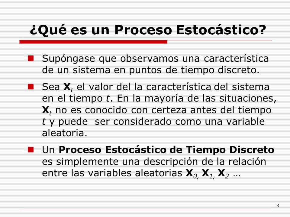 3 ¿Qué es un Proceso Estocástico? Supóngase que observamos una característica de un sistema en puntos de tiempo discreto. Sea X t el valor del la cara