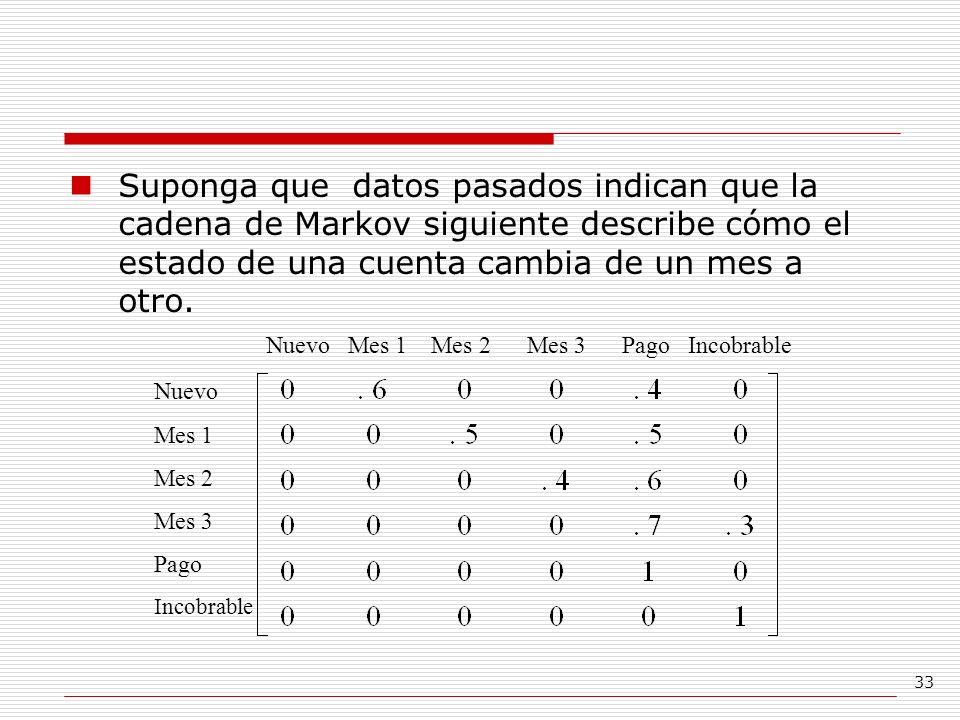 33 Suponga que datos pasados indican que la cadena de Markov siguiente describe cómo el estado de una cuenta cambia de un mes a otro. Nuevo Mes 1 Mes