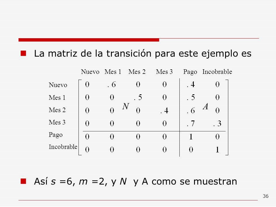 36 La matriz de la transición para este ejemplo es Así s =6, m =2, y N y A como se muestran Nuevo Mes 1 Mes 2 Mes 3 Pago Incobrable Nuevo Mes 1 Mes 2