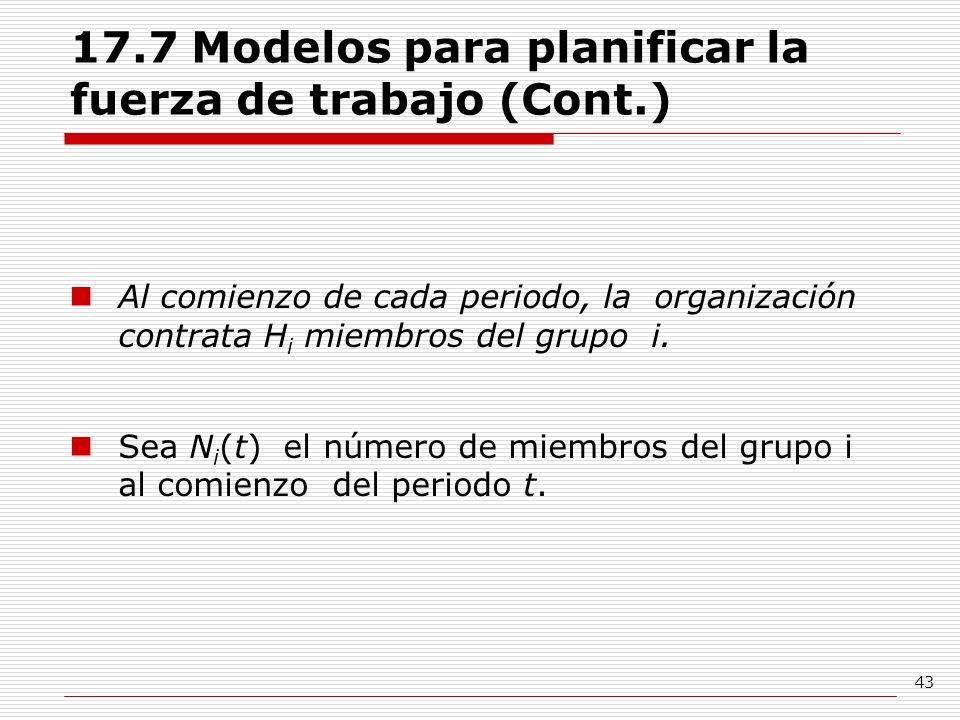 43 17.7 Modelos para planificar la fuerza de trabajo (Cont.) Al comienzo de cada periodo, la organización contrata H i miembros del grupo i. Sea N i (