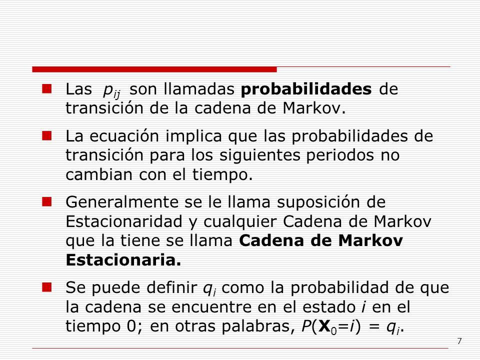 7 Las p ij son llamadas probabilidades de transición de la cadena de Markov. La ecuación implica que las probabilidades de transición para los siguien