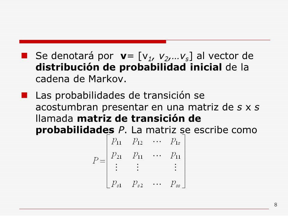 8 Se denotará por v= [v 1, v 2,…v s ] al vector de distribución de probabilidad inicial de la cadena de Markov. Las probabilidades de transición se ac