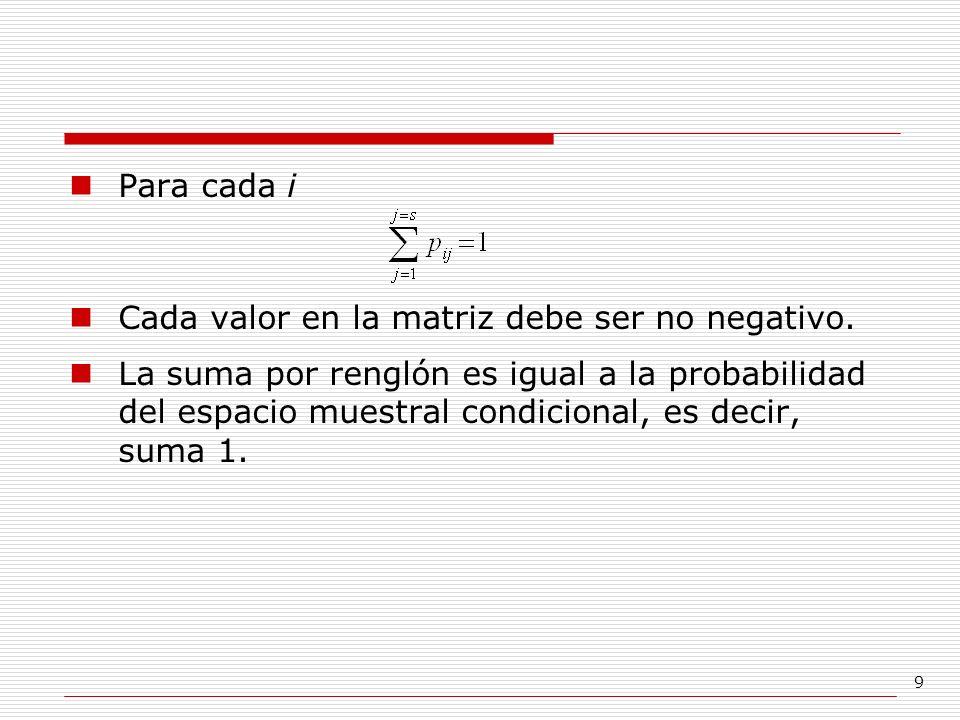 9 Para cada i Cada valor en la matriz debe ser no negativo. La suma por renglón es igual a la probabilidad del espacio muestral condicional, es decir,
