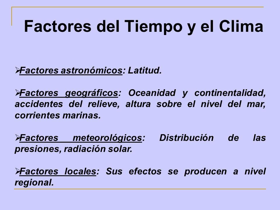 Factores del Tiempo y el Clima Factores astronómicos: Latitud. Factores geográficos: Oceanidad y continentalidad, accidentes del relieve, altura sobre