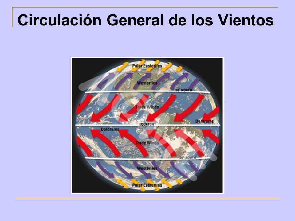 Circulación General de los Vientos
