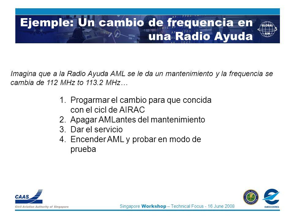 Singapore Workshop – Technical Focus - 16 June 2008 Ejemple: Un cambio de frequencia en una Radio Ayuda Imagina que a la Radio Ayuda AML se le da un mantenimiento y la frequencia se cambia de 112 MHz to 113.2 MHz… 1.Progarmar el cambio para que concida con el cicl de AIRAC 2.Apagar AMLantes del mantenimiento 3.Dar el servicio 4.Encender AML y probar en modo de prueba