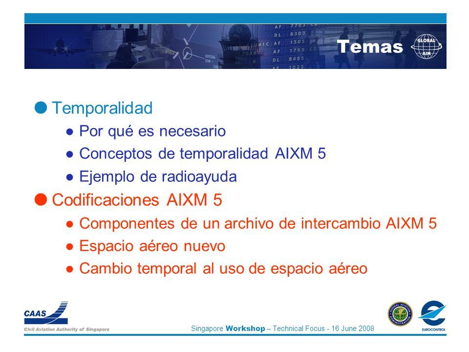 Singapore Workshop – Technical Focus - 16 June 2008 Temas Temporalidad Por qué es necesario Conceptos de temporalidad AIXM 5 Ejemplo de radioayuda Codificaciones AIXM 5 Componentes de un archivo de intercambio AIXM 5 Espacio aéreo nuevo Cambio temporal al uso de espacio aéreo