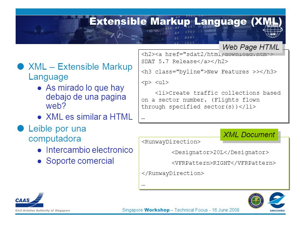 Singapore Workshop – Technical Focus - 16 June 2008 Extensible Markup Language (XML) XML – Extensible Markup Language As mirado lo que hay debajo de una pagina web.