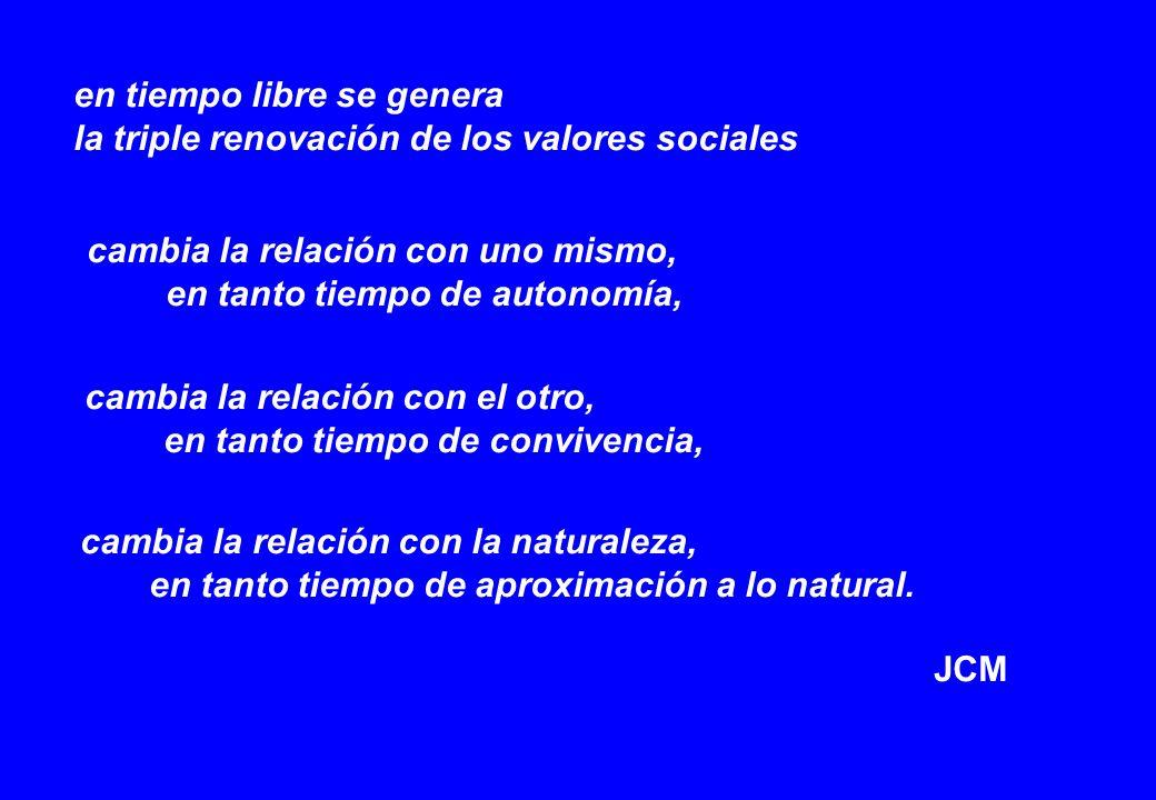 en tiempo libre se genera la triple renovación de los valores sociales cambia la relación con uno mismo, en tanto tiempo de autonomía, cambia la relación con el otro, en tanto tiempo de convivencia, cambia la relación con la naturaleza, en tanto tiempo de aproximación a lo natural.