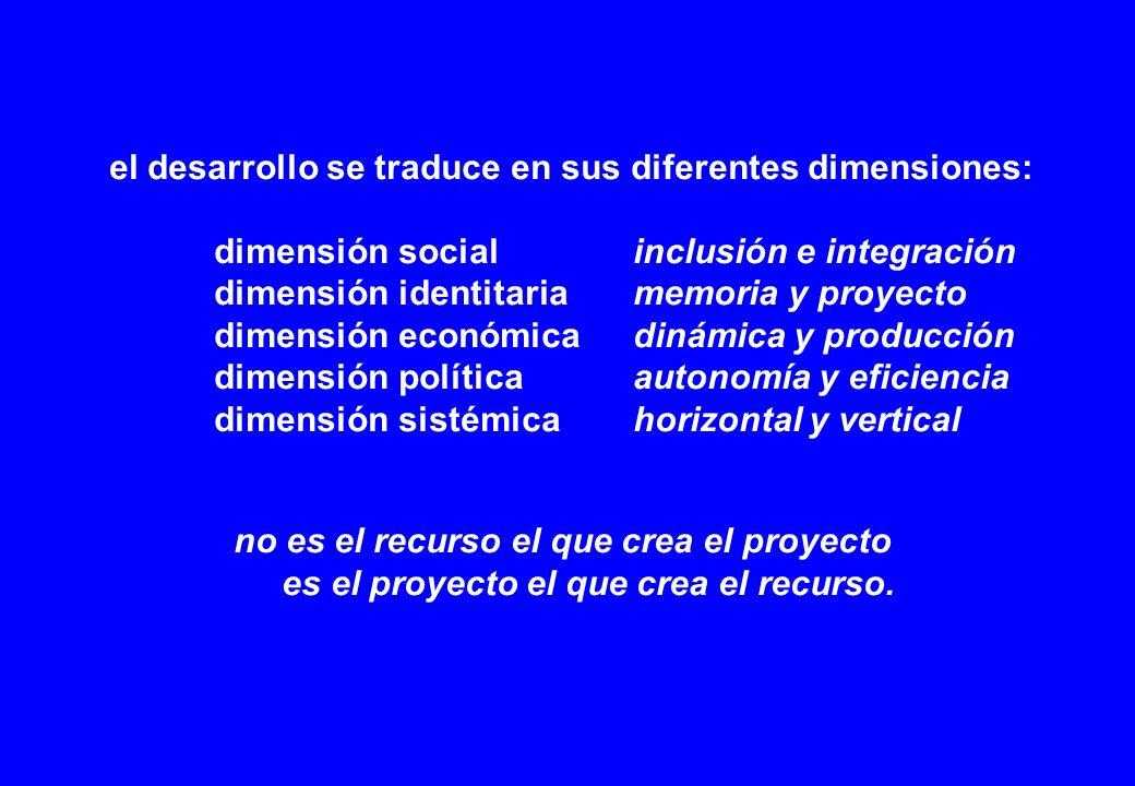 el desarrollo se traduce en sus diferentes dimensiones: dimensión social inclusión e integración dimensión identitaria memoria y proyecto dimensión económica dinámica y producción dimensión política autonomía y eficiencia dimensión sistémica horizontal y vertical no es el recurso el que crea el proyecto es el proyecto el que crea el recurso.